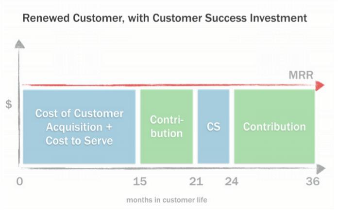 custommer success (1)
