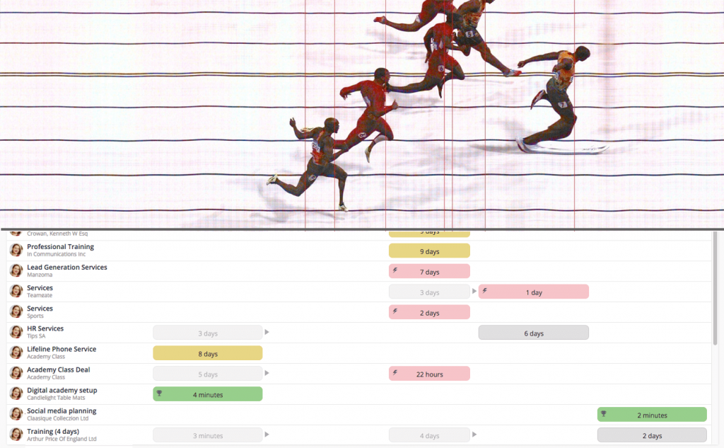 How to Stop Being the Second in Sales - Photo Finish