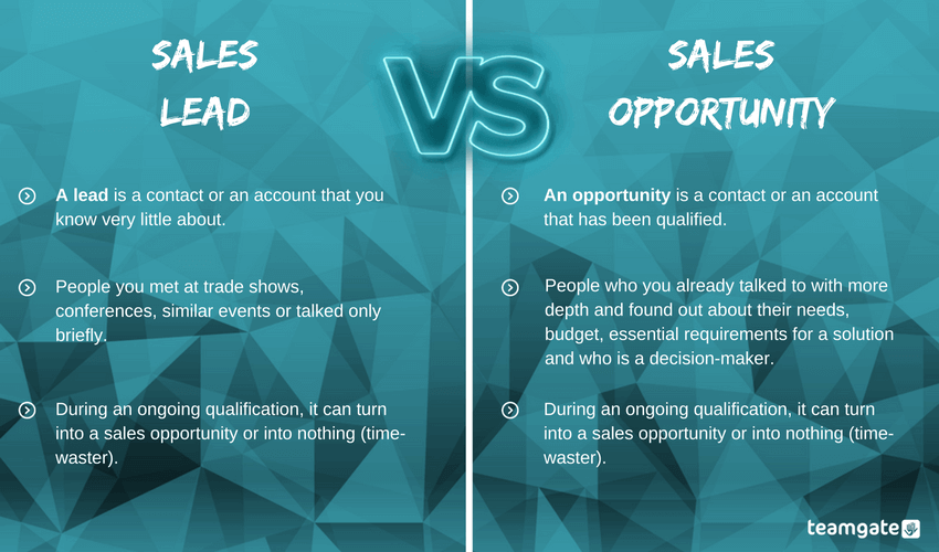Sales Lead And Sales Opportunity Comparison