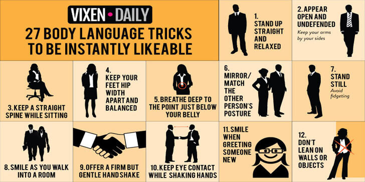 Sales Process Skills Body Language Moves