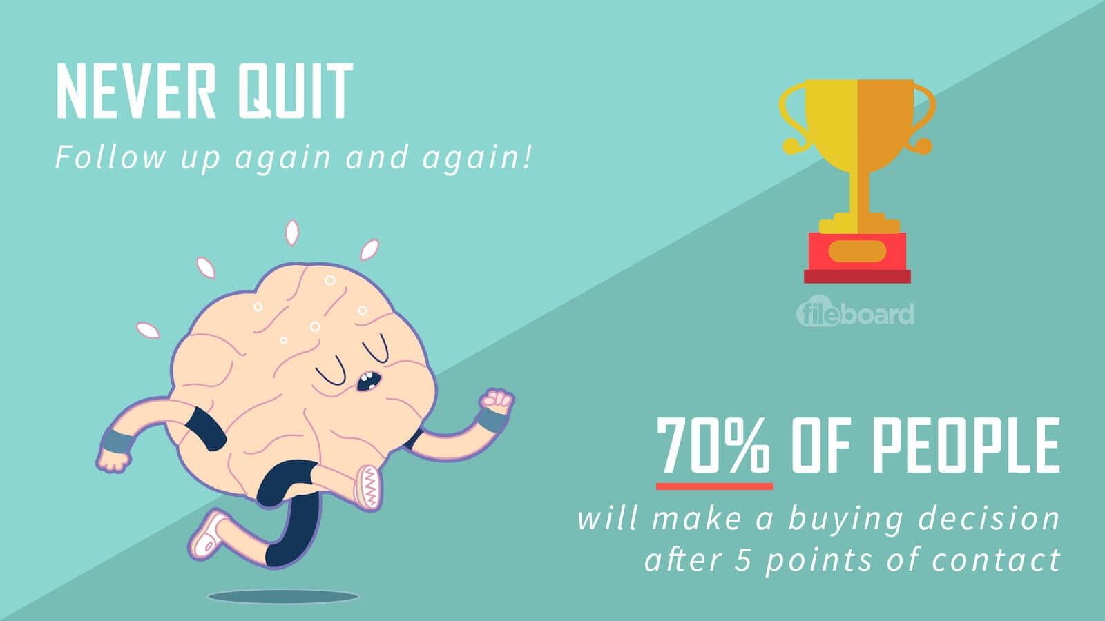 Sales Process Skills Follow Up