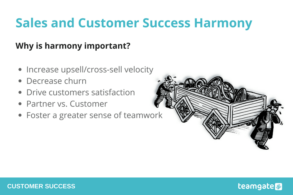 Sales Support Harmony Importance