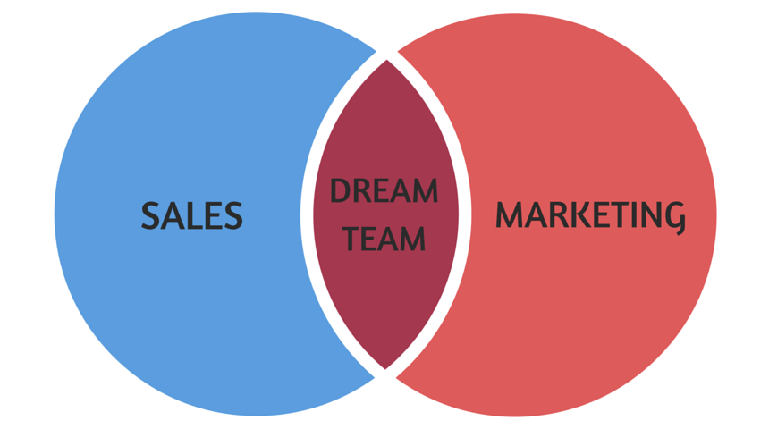Sales and marketing dream team