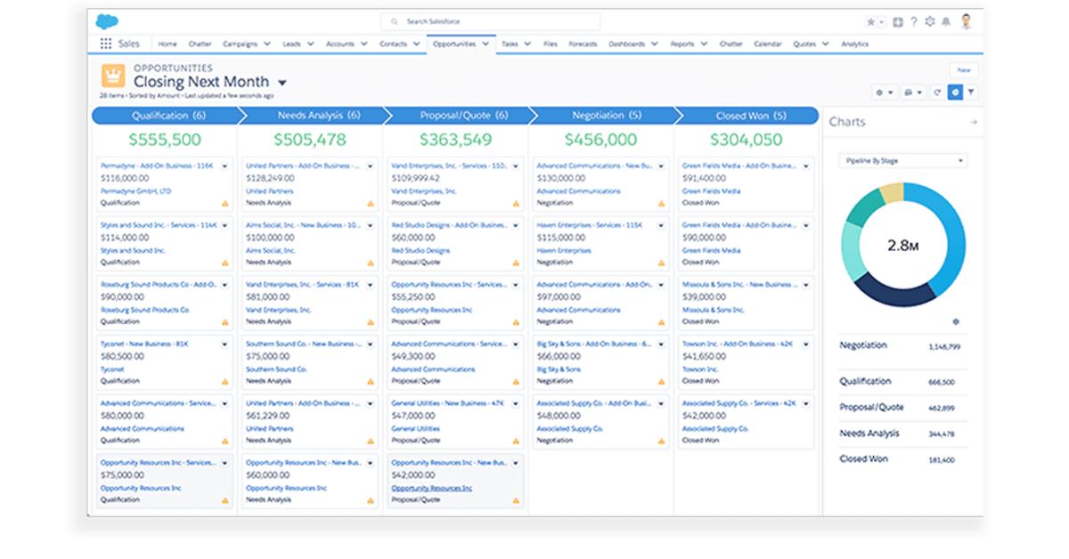 Salesforce Alternatives - Salesforce