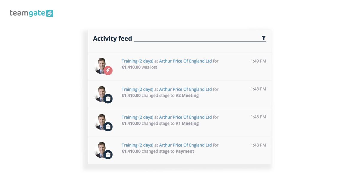 Sales metrics dashboard Activity Feed